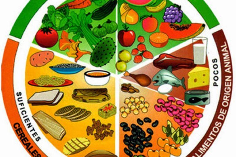 dieta balanceada como debe ser